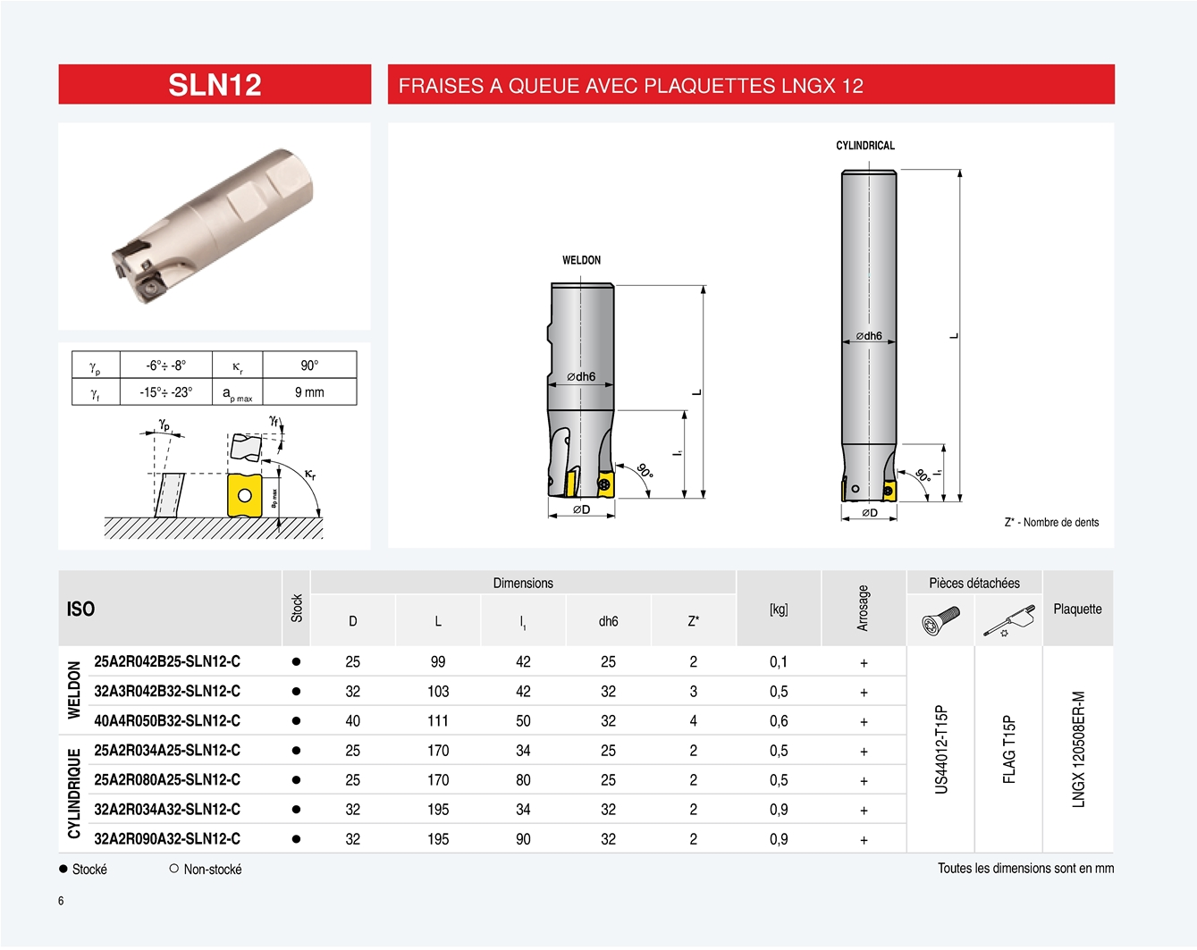 LNGX 12 queue cylindrique et queue weldon