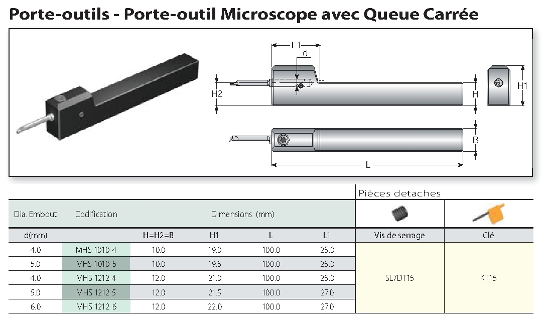Outils micro